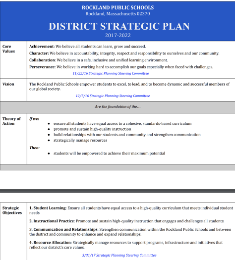 RPS STRATEGIC PLAN HEADER